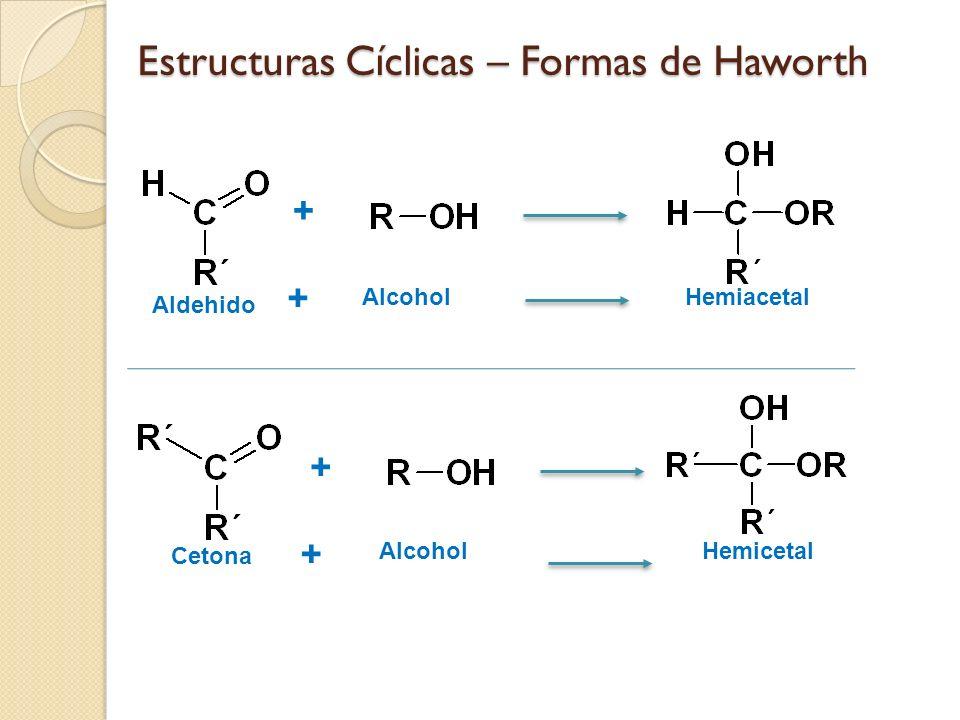 Aldehido AlcoholHemiacetal + + Cetona AlcoholHemicetal + + Estructuras Cíclicas – Formas de Haworth