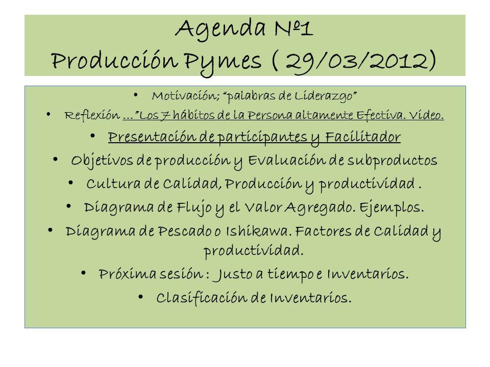 Agenda Nº1 Producción Pymes ( 29/03/2012) Motivación; palabras de Liderazgo Reflexión …Los 7 hábitos de la Persona altamente Efectiva. Video. Presenta
