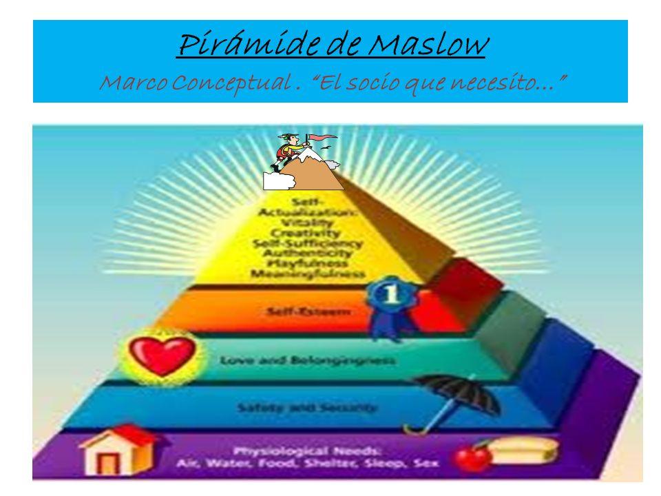 Pirámide de Maslow Marco Conceptual. El socio que necesito…