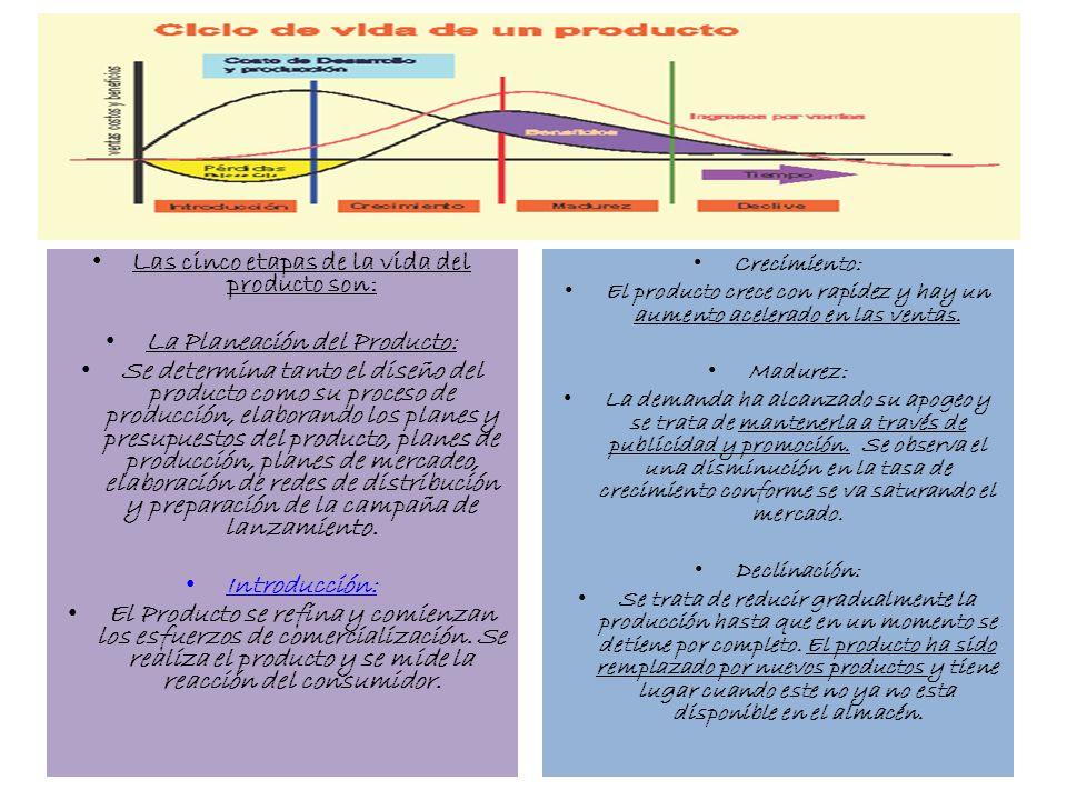 Ciclo de Vida del Producto Las cinco etapas de la vida del producto son: La Planeación del Producto: Se determina tanto el diseño del producto como su