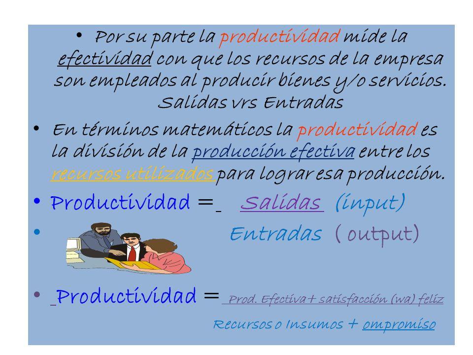 Por su parte la productividad mide la efectividad con que los recursos de la empresa son empleados al producir bienes y/o servicios. Salidas vrs Entra