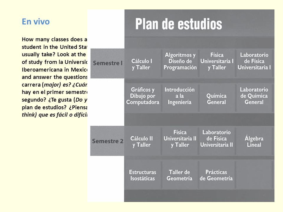 En vivo How many classes does a fulltime student in the United States usually take? Look at the plan of study from la Universidad Iberoamericana in Me