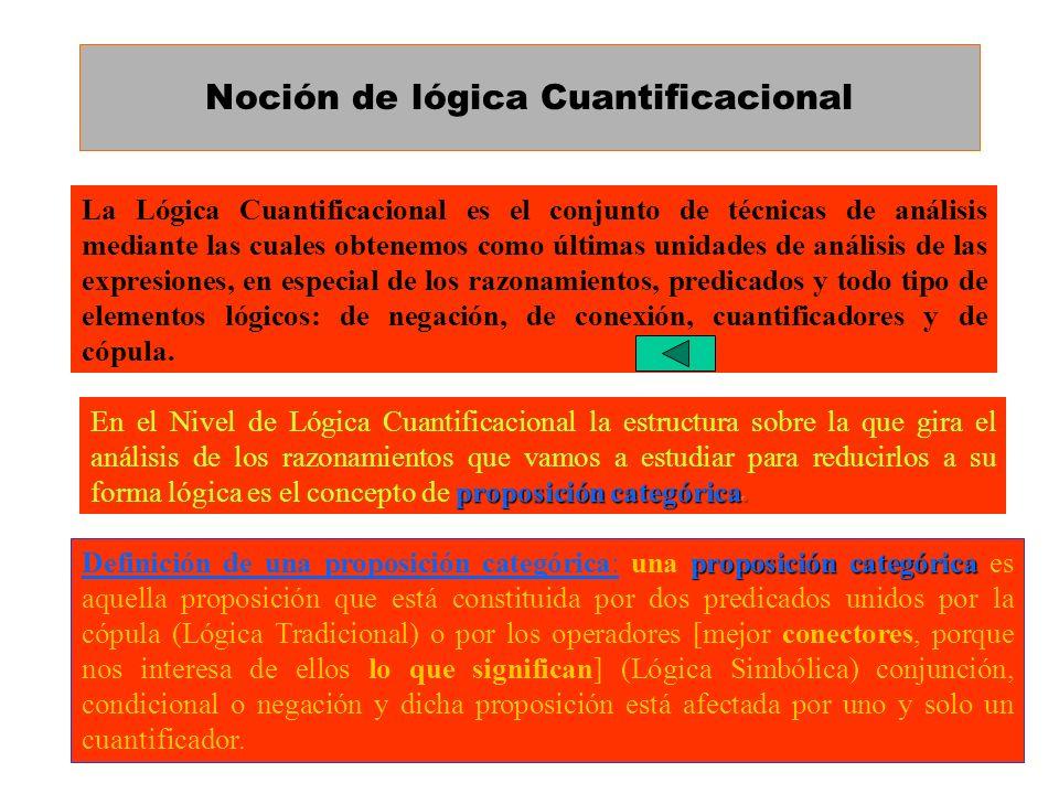 Noción de lógica Cuantificacional La Lógica Cuantificacional es el conjunto de técnicas de análisis mediante las cuales obtenemos como últimas unidade