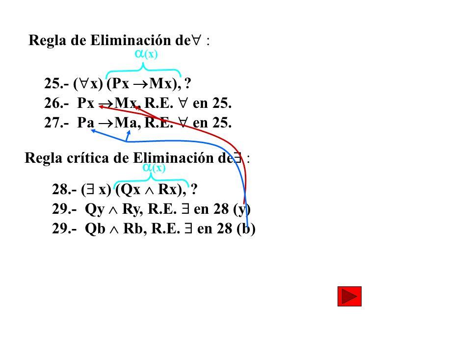 Regla de Eliminación de : 25.- ( x) (Px Mx), ? 26.- Px Mx, R.E. en 25. 27.- Pa Ma, R.E. en 25. Regla crítica de Eliminación de : 28.- ( x) (Qx Rx), ?