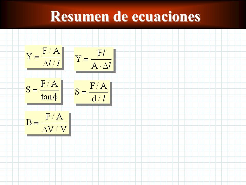 Conceptos clave Esfuerzo Esfuerzo Deformación Deformación Módulo de elasticidad Módulo de elasticidad Esfuerzo longitudinal Esfuerzo longitudinal Defo
