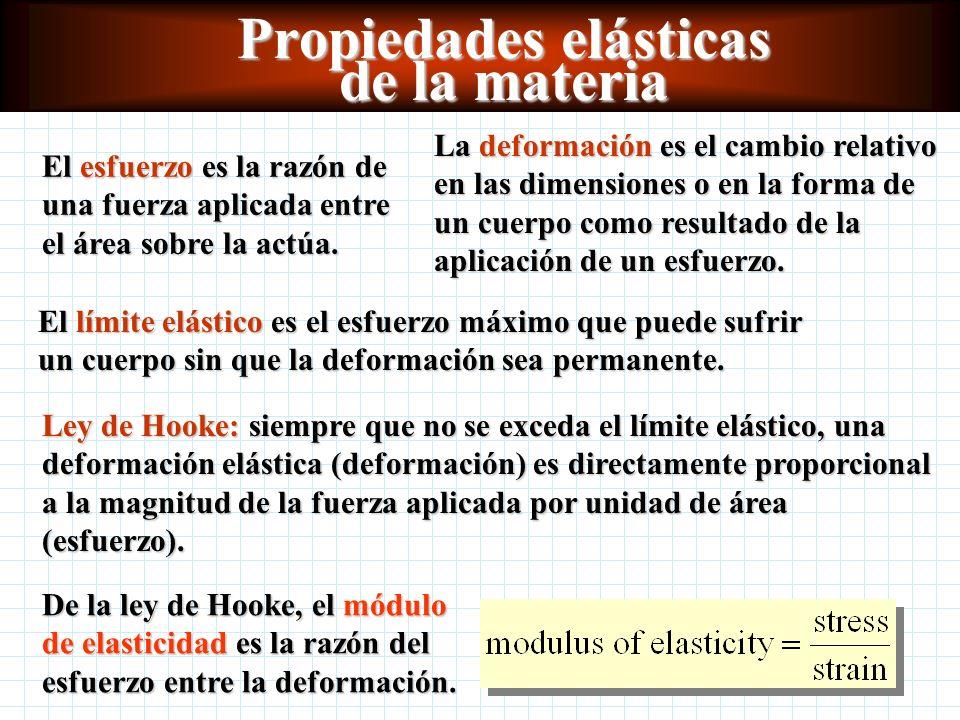 Propiedades elásticas de la materia El esfuerzo es la razón de una fuerza aplicada entre el área sobre la actúa.