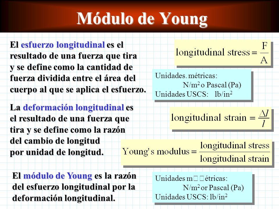Módulo de Young El esfuerzo longitudinal es el resultado de una fuerza que tira y se define como la cantidad de fuerza dividida entre el área del cuerpo al que se aplica el esfuerzo.