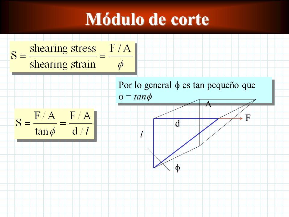 Módulo de corte El esfuerzo cortante es la relación de la fuerza tangencial entre el área sobre la que aplica. Unidades métricas: N/m 2 o Pascal (Pa)