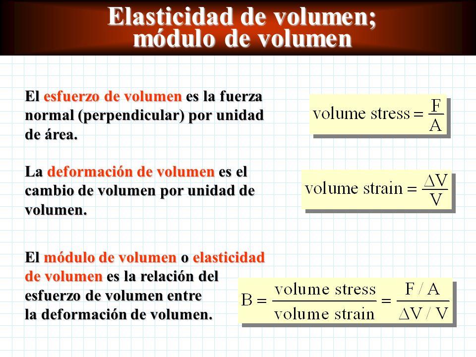 Elasticidad de volumen; módulo de volumen El esfuerzo de volumen es la fuerza normal (perpendicular) por unidad de área.