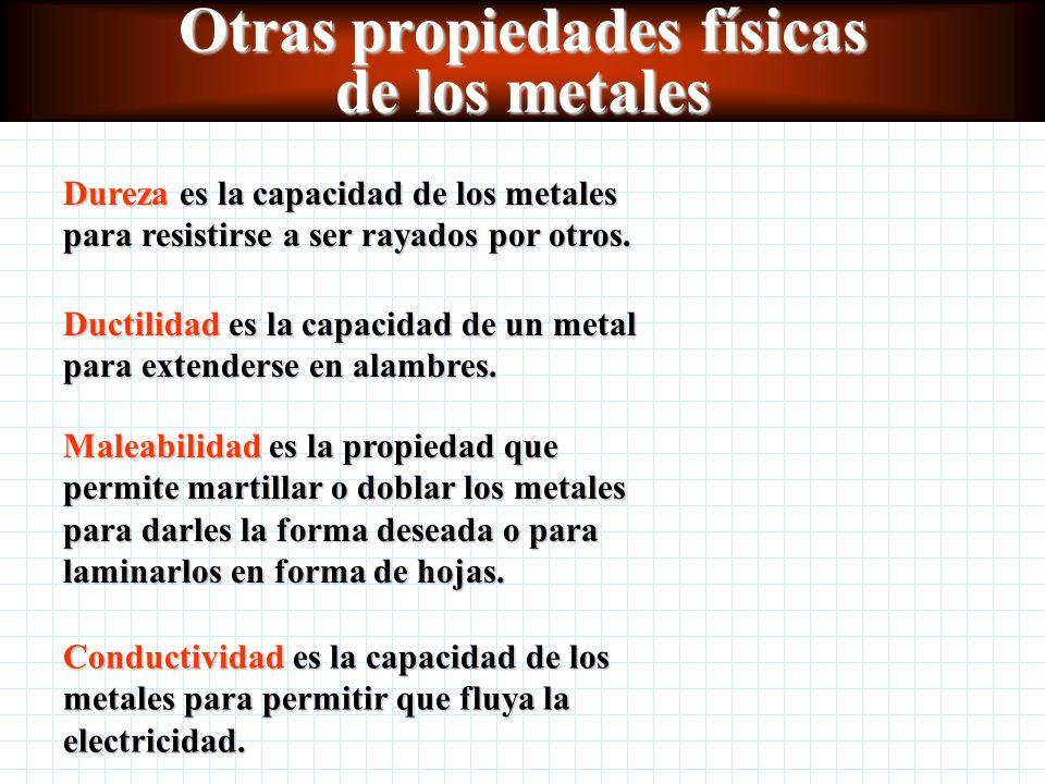 Elasticidad de volumen; módulo de volumen El esfuerzo de volumen es la fuerza normal (perpendicular) por unidad de área. La deformación de volumen es