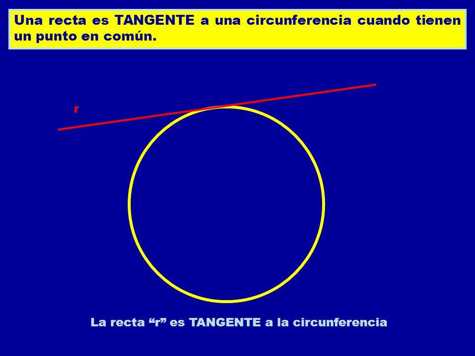 Una recta es TANGENTE a una circunferencia cuando tienen un punto en común. La recta r es TANGENTE a la circunferencia r