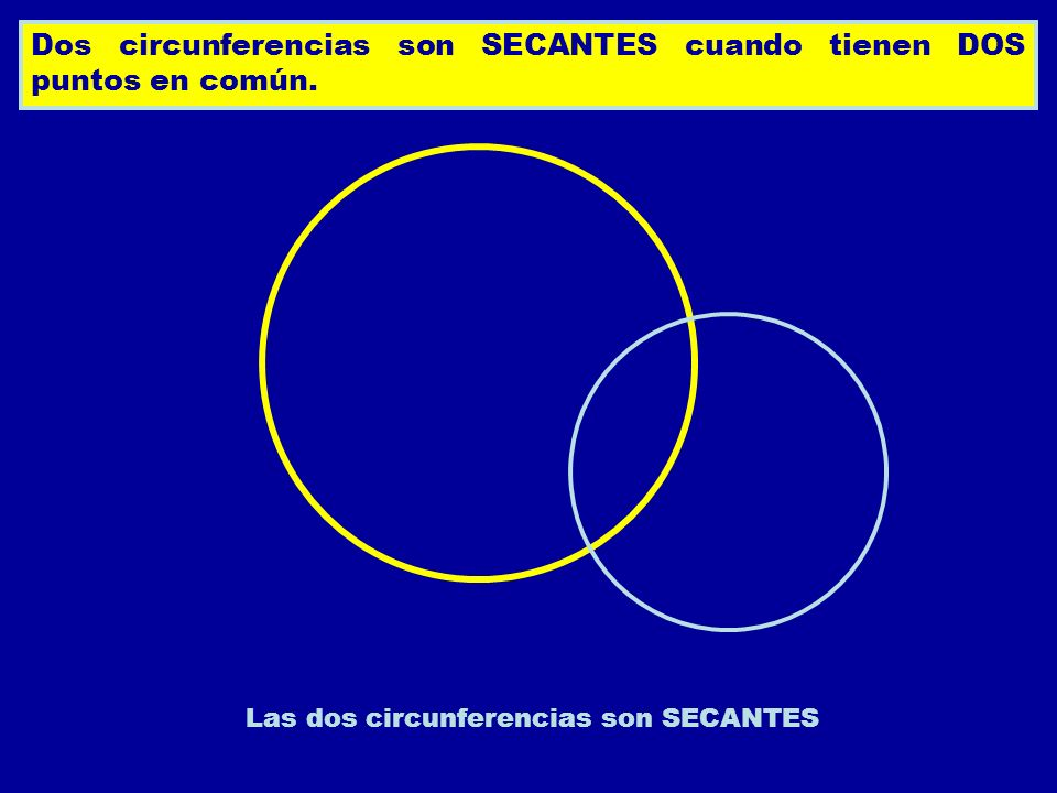 Dos circunferencias son SECANTES cuando tienen DOS puntos en común. Las dos circunferencias son SECANTES