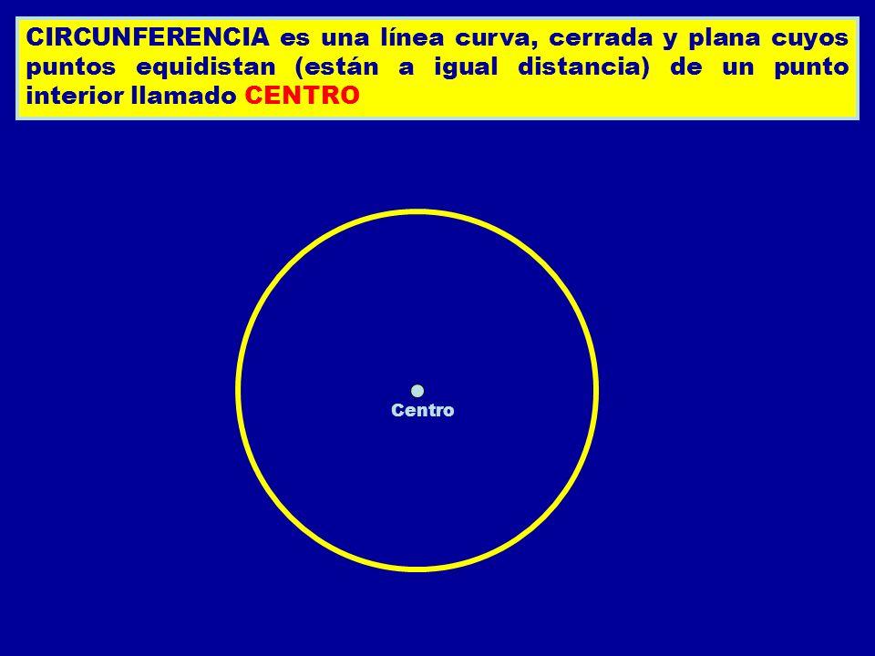 CIRCUNFERENCIA es una línea curva, cerrada y plana cuyos puntos equidistan (están a igual distancia) de un punto interior llamado CENTRO Centro
