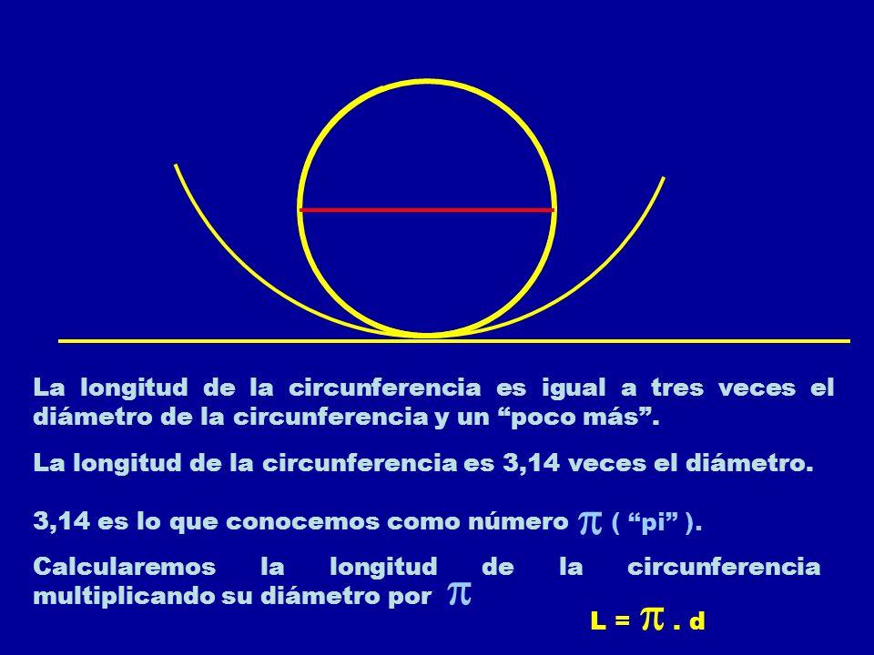La longitud de la circunferencia es igual a tres veces el diámetro de la circunferencia y un poco más. La longitud de la circunferencia es 3,14 veces