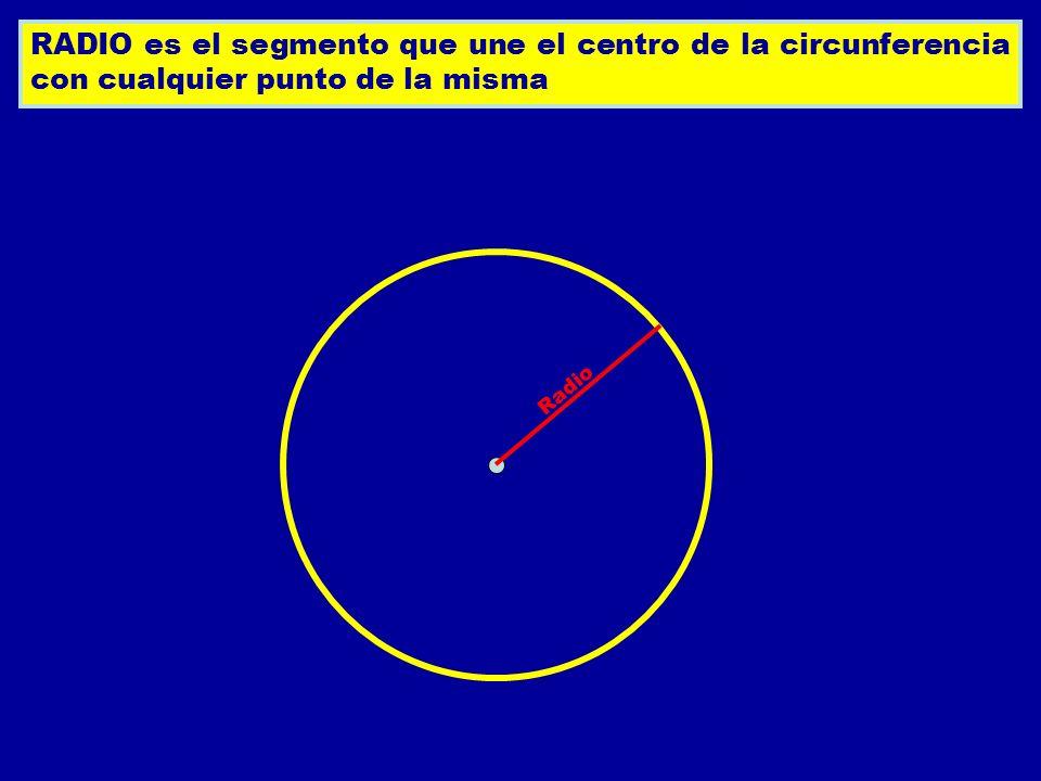 RADIO es el segmento que une el centro de la circunferencia con cualquier punto de la misma Radio
