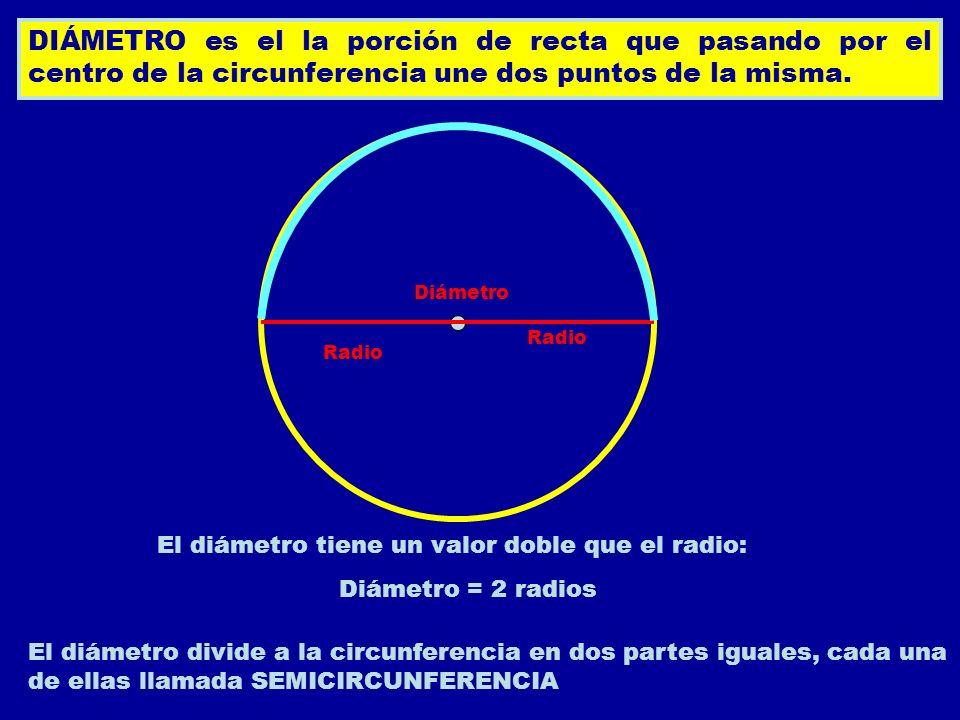 DIÁMETRO es el la porción de recta que pasando por el centro de la circunferencia une dos puntos de la misma. Diámetro El diámetro divide a la circunf