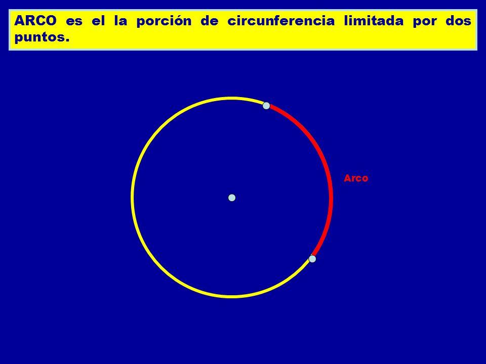 ARCO es el la porción de circunferencia limitada por dos puntos. Arco