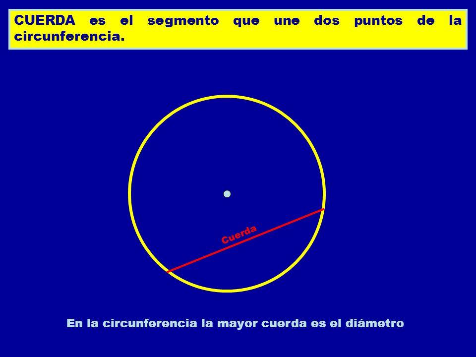CUERDA es el segmento que une dos puntos de la circunferencia. Cuerda En la circunferencia la mayor cuerda es el diámetro