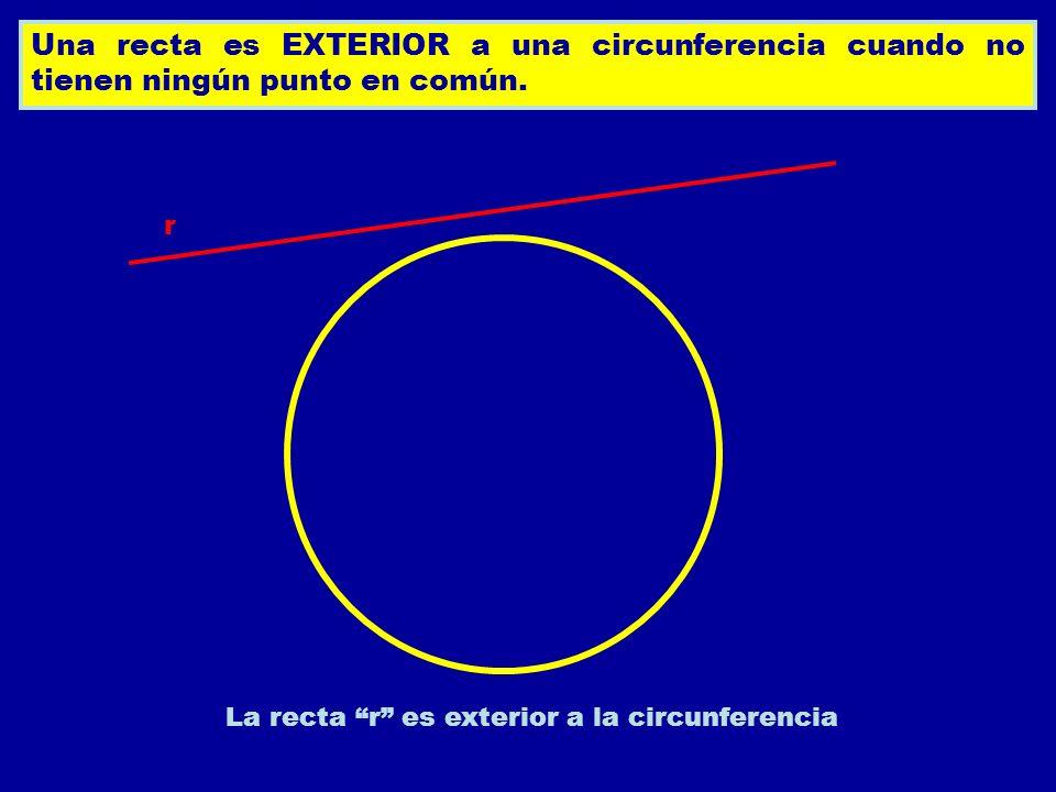 Una recta es EXTERIOR a una circunferencia cuando no tienen ningún punto en común. La recta r es exterior a la circunferencia r