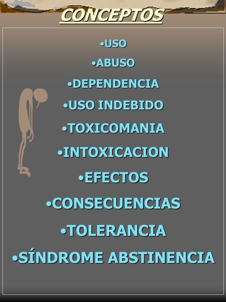 CONCEPTOS USOUSO ABUSOABUSO DEPENDENCIADEPENDENCIA USO INDEBIDOUSO INDEBIDO TOXICOMANIATOXICOMANIA INTOXICACIONINTOXICACION EFECTOSEFECTOS CONSECUENCI