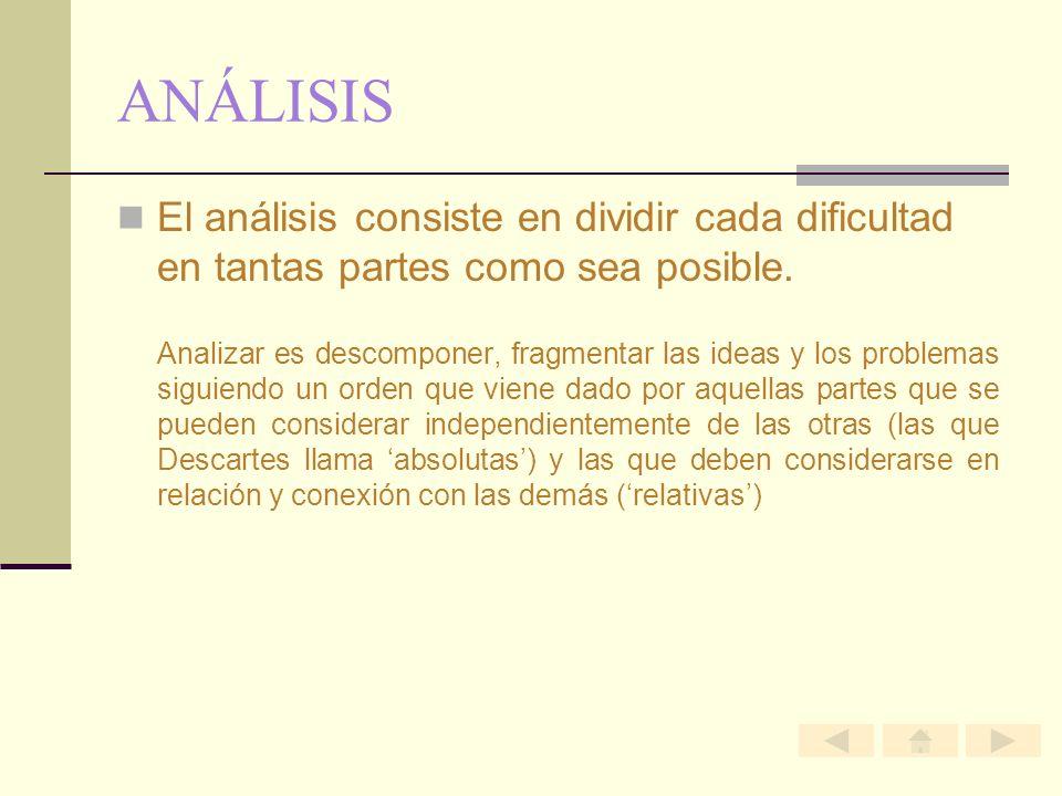 ANÁLISIS El análisis consiste en dividir cada dificultad en tantas partes como sea posible. Analizar es descomponer, fragmentar las ideas y los proble