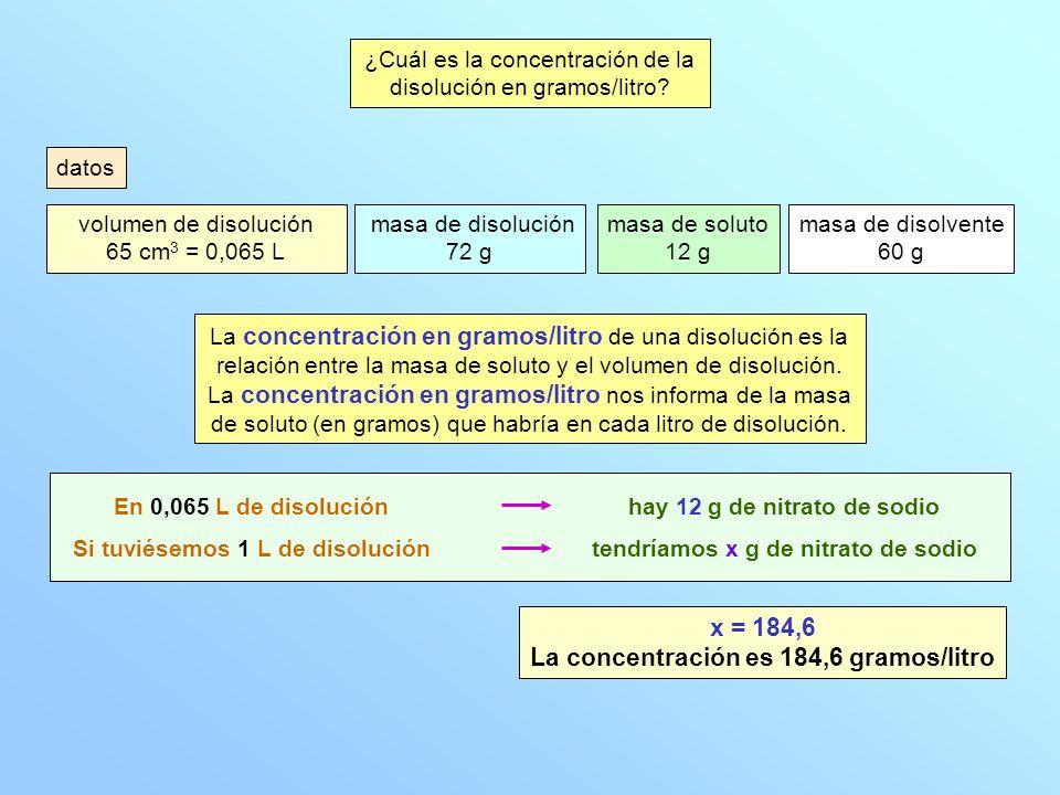 ¿Cuál es la concentración de la disolución en gramos/litro? Si tuviésemos 1 L de disolución En 0,065 L de disolución tendríamos x g de nitrato de sodi