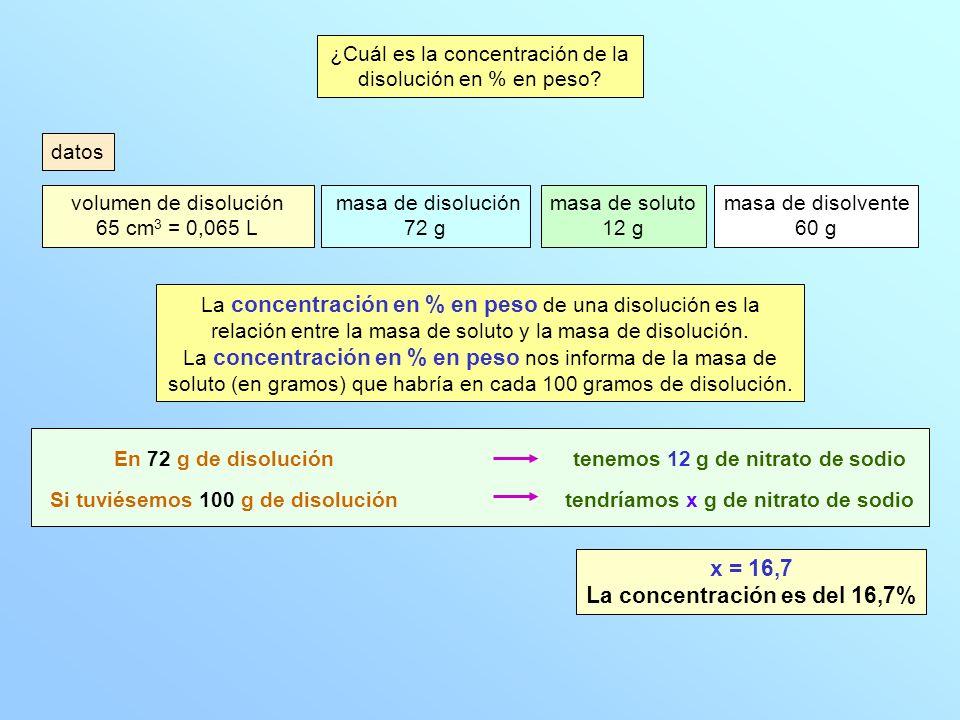 ¿Cuál es la concentración de la disolución en % en peso? Si tuviésemos 100 g de disolución En 72 g de disolución tendríamos x g de nitrato de sodio te
