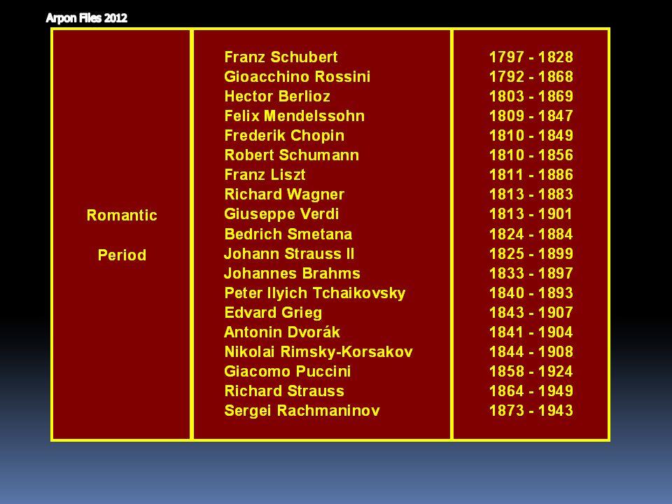 Otros grandes compositores de esta época fueron Franz Schubert, Johann Strauss, Johann Strauss II, Richard Strauss, Franz Liszt, Serguei Rachmaninov,