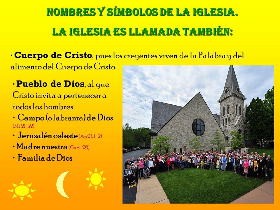 Nombres Y SÍMBOLOS de la Iglesia.