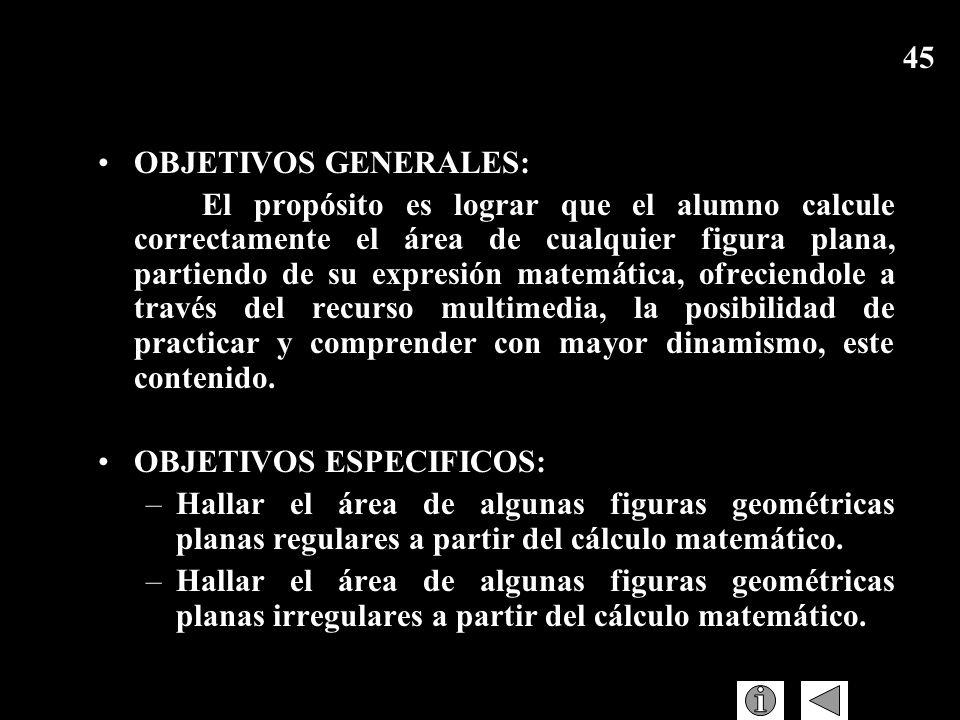 44 Fase I Selección del Contenido: Area de Figuras Geometricas: Planas, Regulares e Irregulares. Dirigido a: Educación Basica, 9no Grado. Delimitación