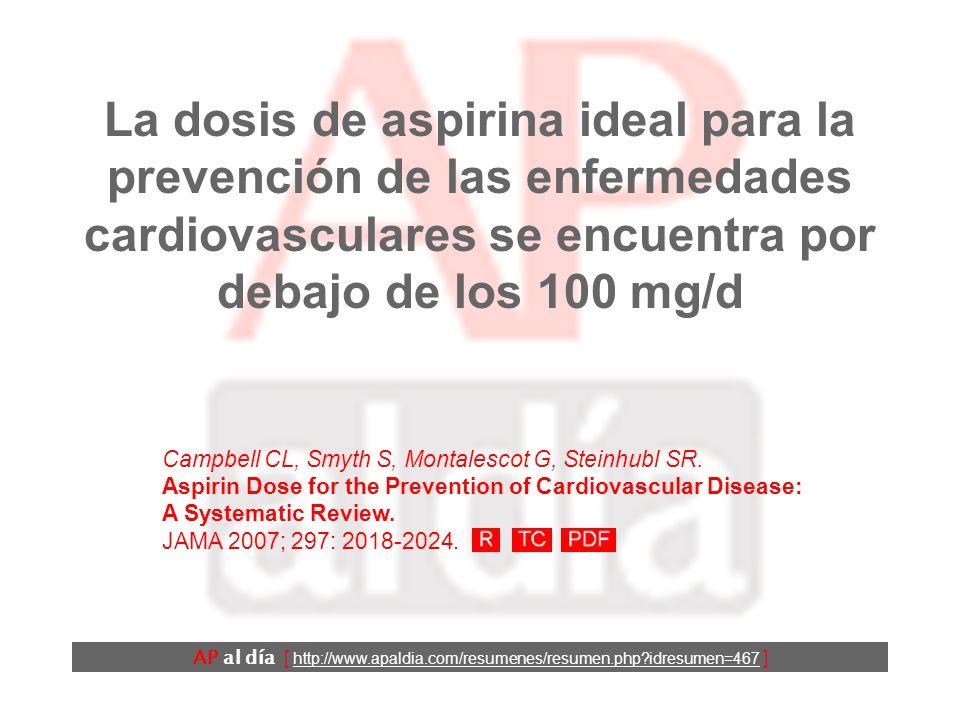 La dosis de aspirina ideal para la prevención de las enfermedades cardiovasculares se encuentra por debajo de los 100 mg/d Campbell CL, Smyth S, Montalescot G, Steinhubl SR.