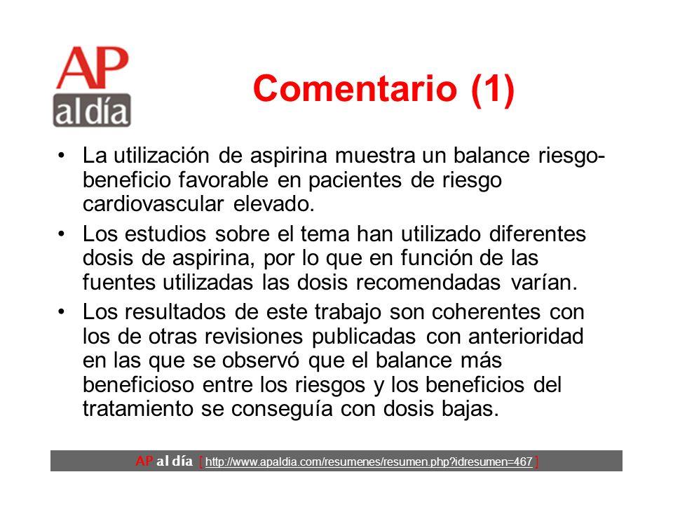 AP al día [ http://www.apaldia.com/resumenes/resumen.php idresumen=467 ] Comentario (1) La utilización de aspirina muestra un balance riesgo- beneficio favorable en pacientes de riesgo cardiovascular elevado.