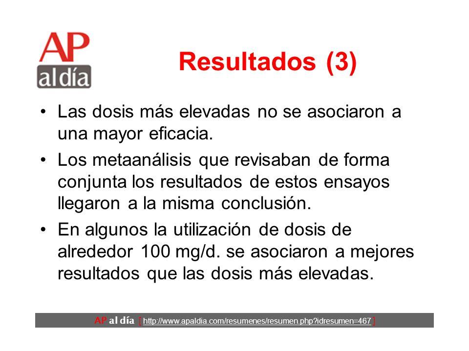AP al día [ http://www.apaldia.com/resumenes/resumen.php idresumen=467 ] Resultados (3) Las dosis más elevadas no se asociaron a una mayor eficacia.