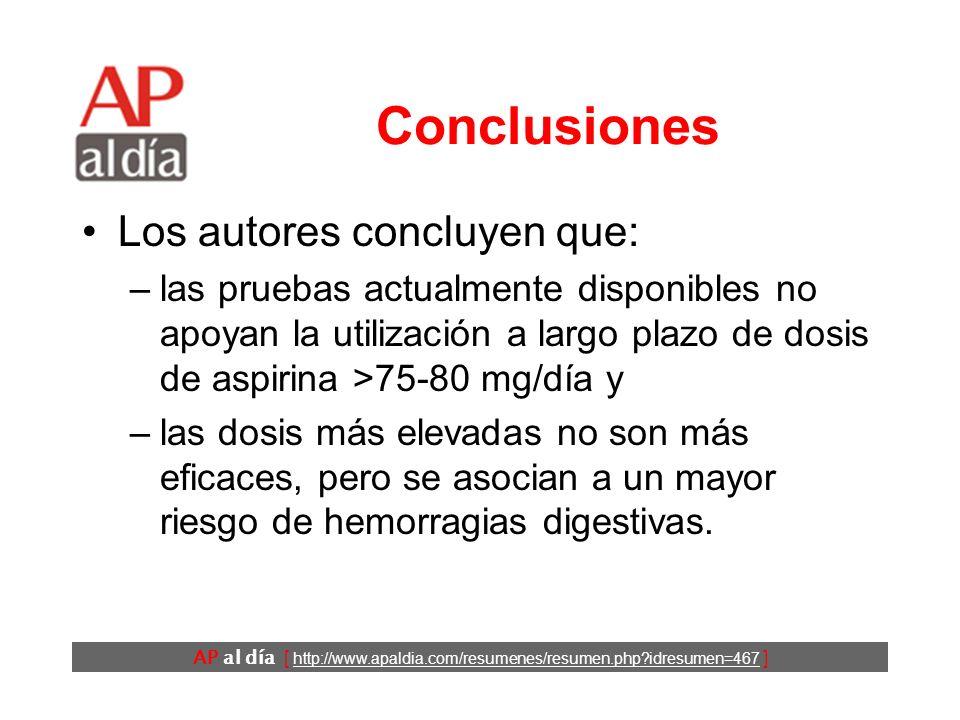 AP al día [ http://www.apaldia.com/resumenes/resumen.php idresumen=467 ] Conclusiones Los autores concluyen que: –las pruebas actualmente disponibles no apoyan la utilización a largo plazo de dosis de aspirina >75-80 mg/día y –las dosis más elevadas no son más eficaces, pero se asocian a un mayor riesgo de hemorragias digestivas.