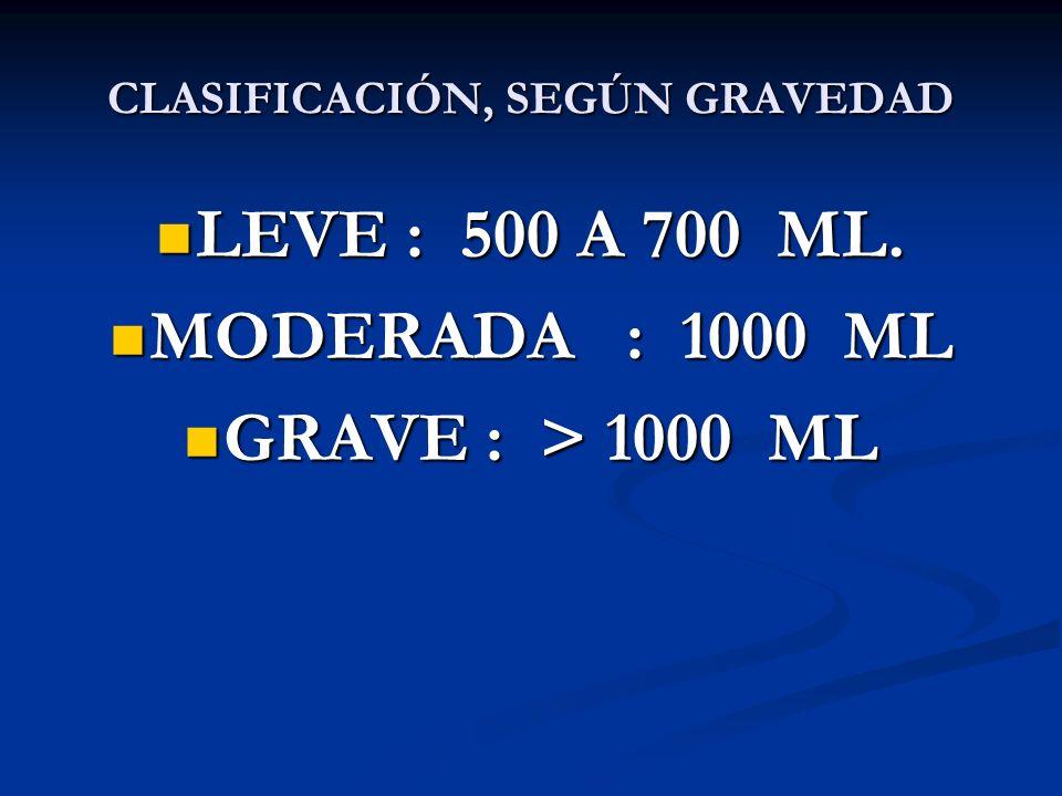 CLASIFICACIÓN, SEGÚN GRAVEDAD LEVE : 500 A 700 ML. LEVE : 500 A 700 ML. MODERADA : 1000 ML MODERADA : 1000 ML GRAVE : > 1000 ML GRAVE : > 1000 ML