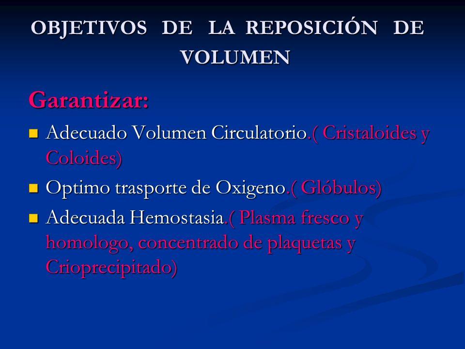 OBJETIVOS DE LA REPOSICIÓN DE VOLUMEN Garantizar: Adecuado Volumen Circulatorio.( Cristaloides y Coloides) Adecuado Volumen Circulatorio.( Cristaloide
