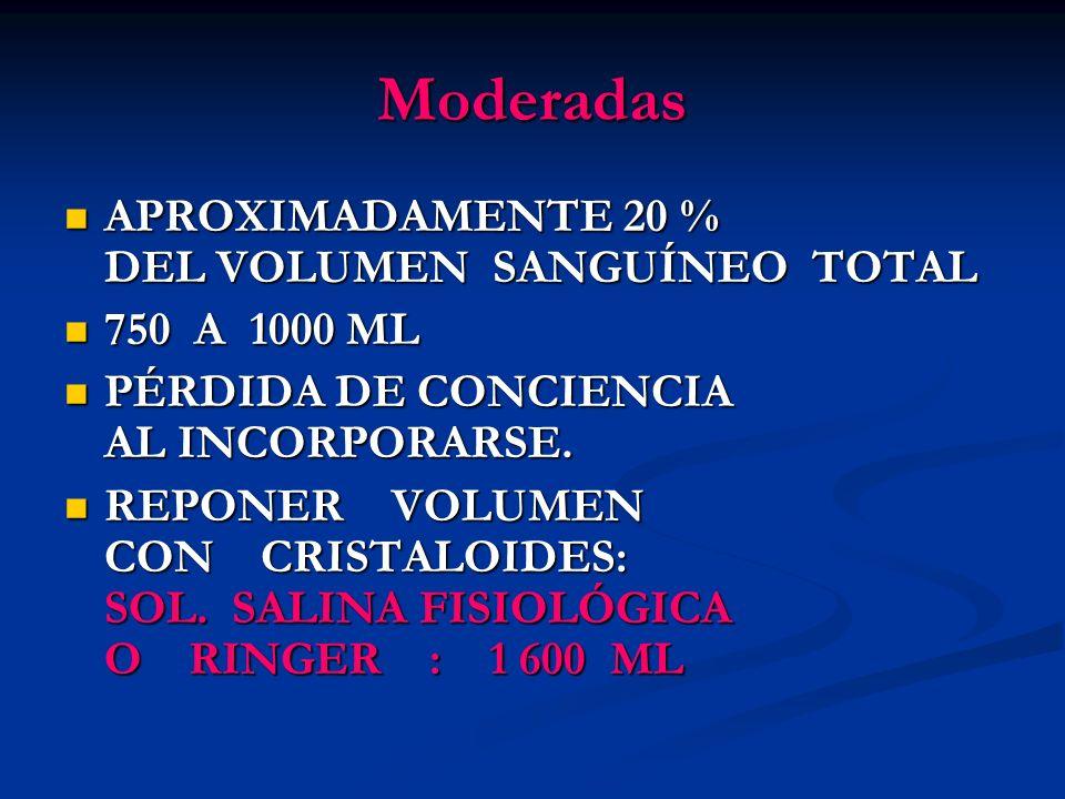 Moderadas APROXIMADAMENTE 20 % DEL VOLUMEN SANGUÍNEO TOTAL APROXIMADAMENTE 20 % DEL VOLUMEN SANGUÍNEO TOTAL 750 A 1000 ML 750 A 1000 ML PÉRDIDA DE CON