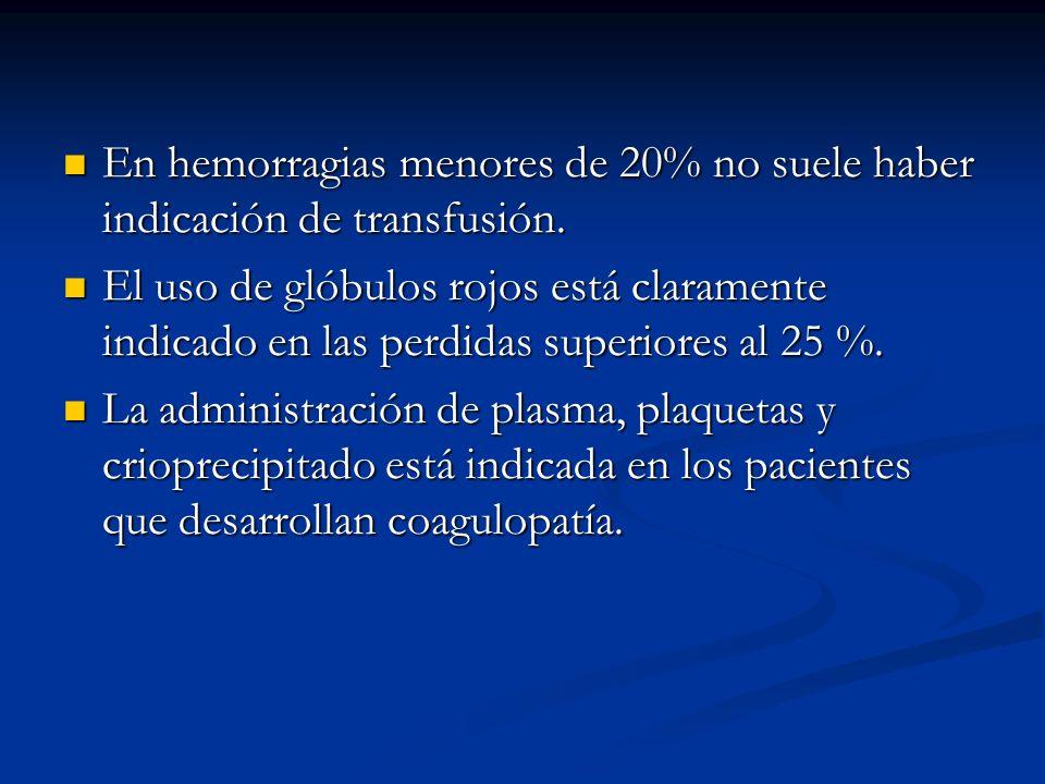 En hemorragias menores de 20% no suele haber indicación de transfusión. En hemorragias menores de 20% no suele haber indicación de transfusión. El uso