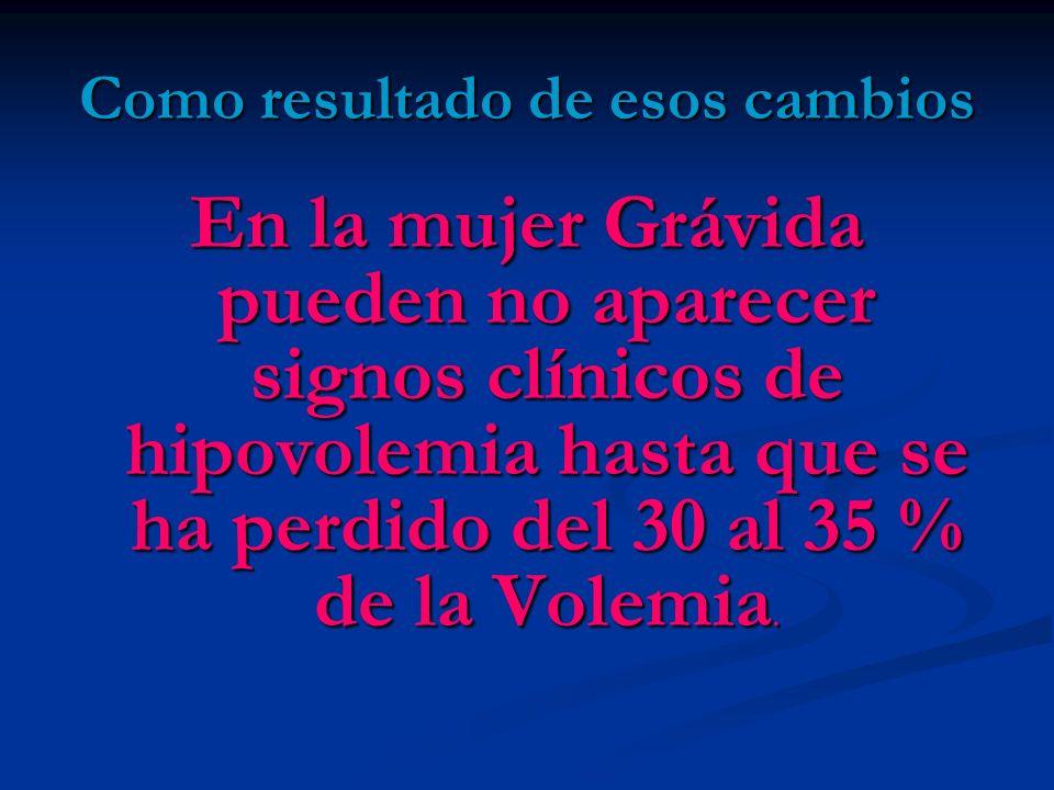 Como resultado de esos cambios En la mujer Grávida pueden no aparecer signos clínicos de hipovolemia hasta que se ha perdido del 30 al 35 % de la Vole