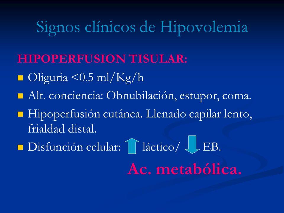 Signos clínicos de Hipovolemia HIPOPERFUSION TISULAR: Oliguria <0.5 ml/Kg/h Alt. conciencia: Obnubilación, estupor, coma. Hipoperfusión cutánea. Llena