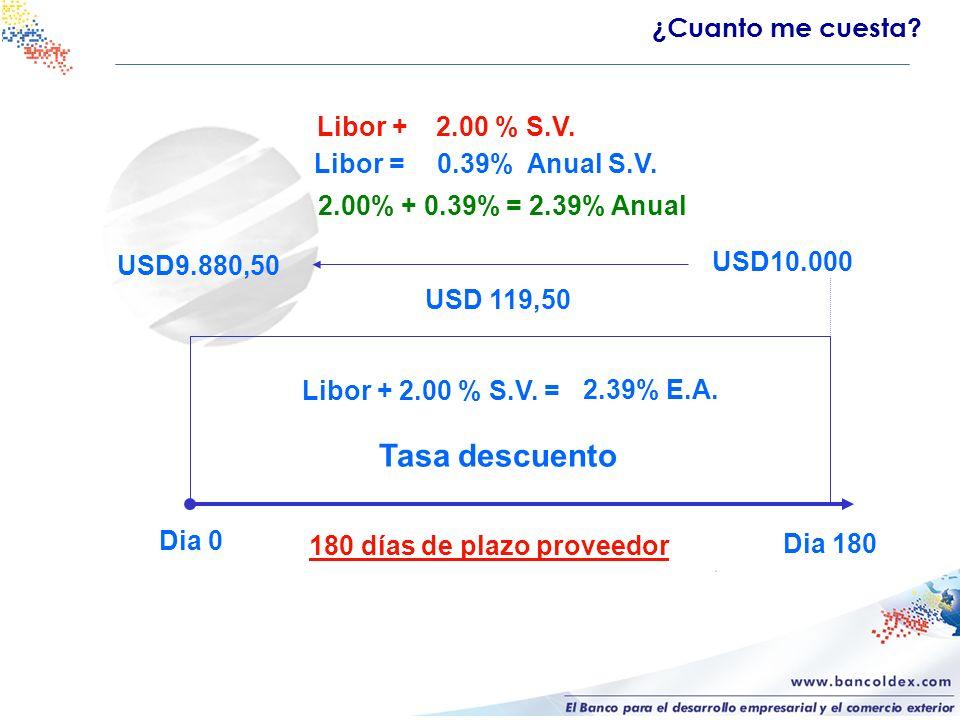 180 días de plazo proveedor USD 119,50 USD9.880,50 Dia 180 Dia 0 Libor + 2.00 % S.V.