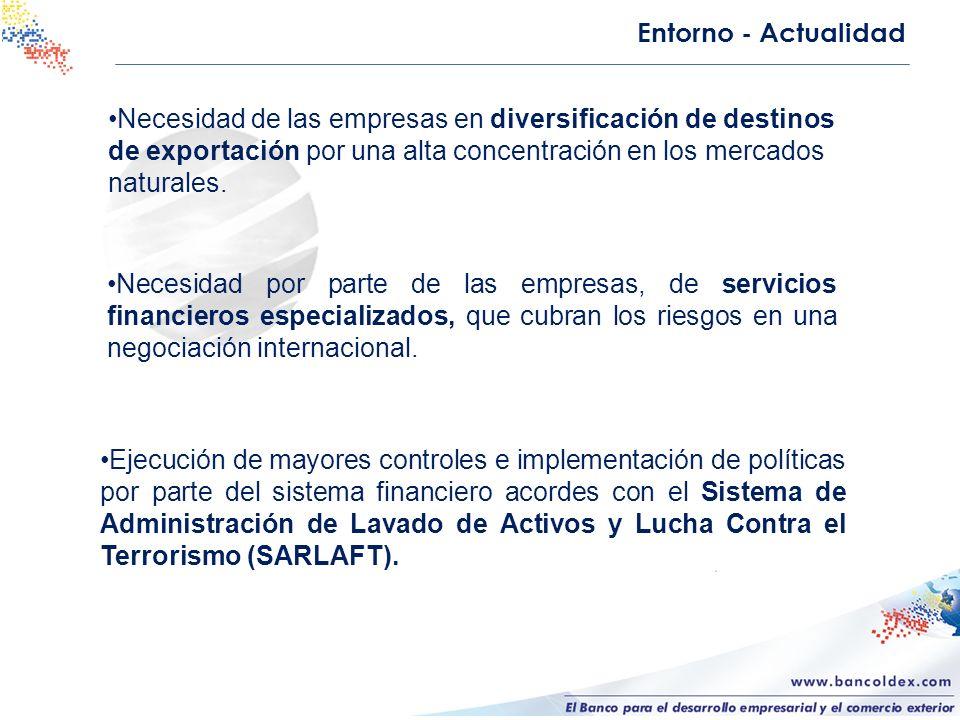 Entorno - Actualidad Ejecución de mayores controles e implementación de políticas por parte del sistema financiero acordes con el Sistema de Administración de Lavado de Activos y Lucha Contra el Terrorismo (SARLAFT).