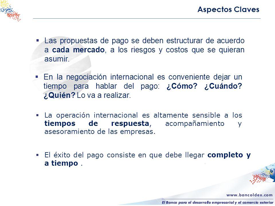 Destino- Instrumentos de pago L/C, AVALES, COBRANZAS, CIR, STANDBY L/C L/C, STANDBY CARTAS DE CREDITO PAGO DIFERIDO.