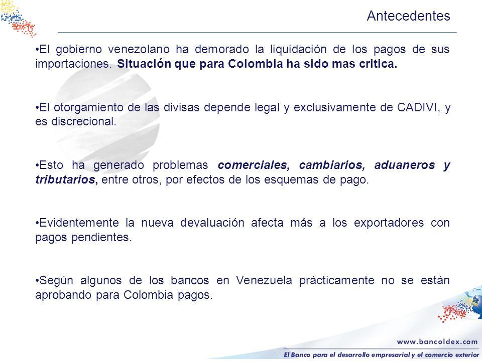 Antecedentes El gobierno venezolano ha demorado la liquidación de los pagos de sus importaciones.