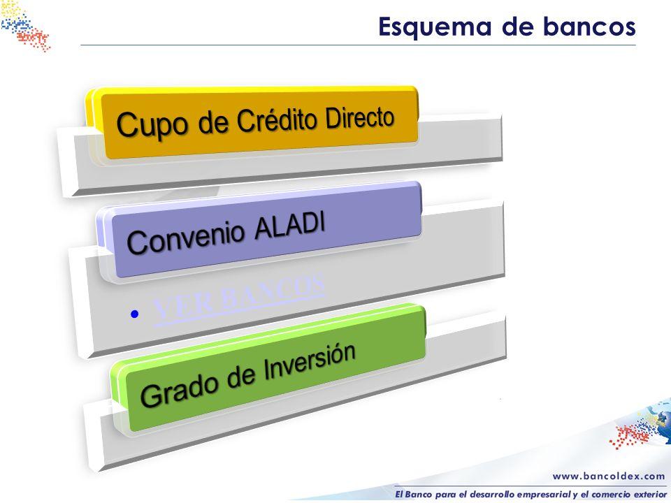 Esquema de bancos