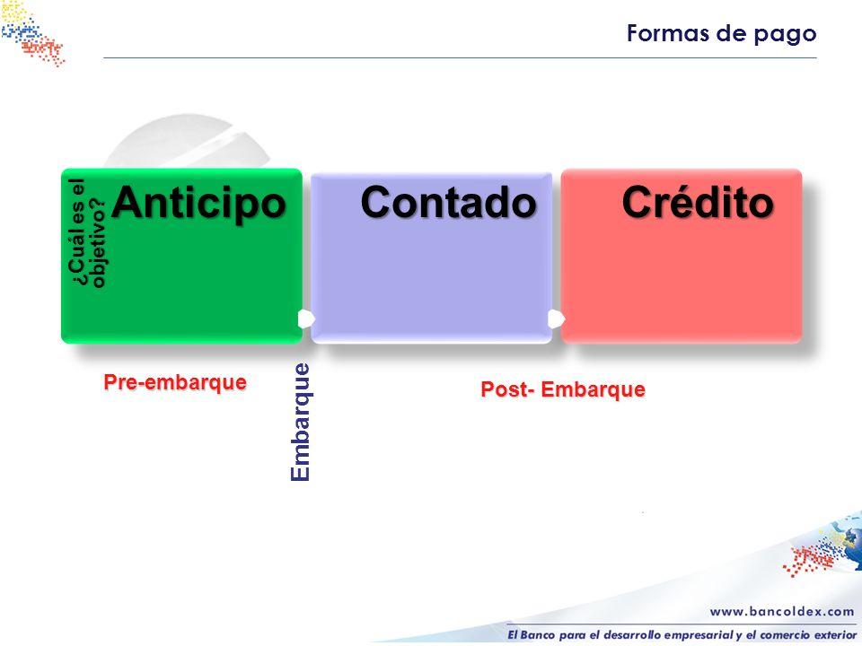 Apoyo al comercio exterior (cobertura internacional) Red de intermediarios extranjeros a Mar-2010 Cobertura regional (América Latina)