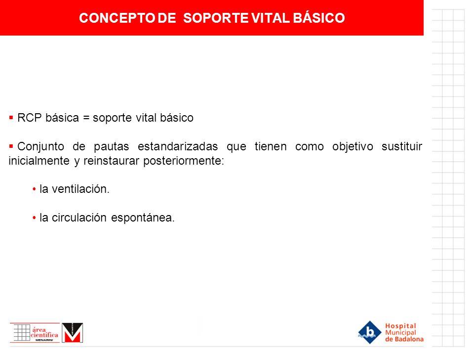 CONCEPTO DE SOPORTE VITAL BÁSICO RCP básica = soporte vital básico Conjunto de pautas estandarizadas que tienen como objetivo sustituir inicialmente y