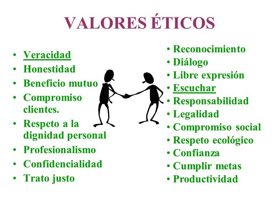 VALORES ÉTICOS Veracidad Honestidad Beneficio mutuo Compromiso clientes. Respeto a la dignidad personal Profesionalismo Confidencialidad Trato justo R