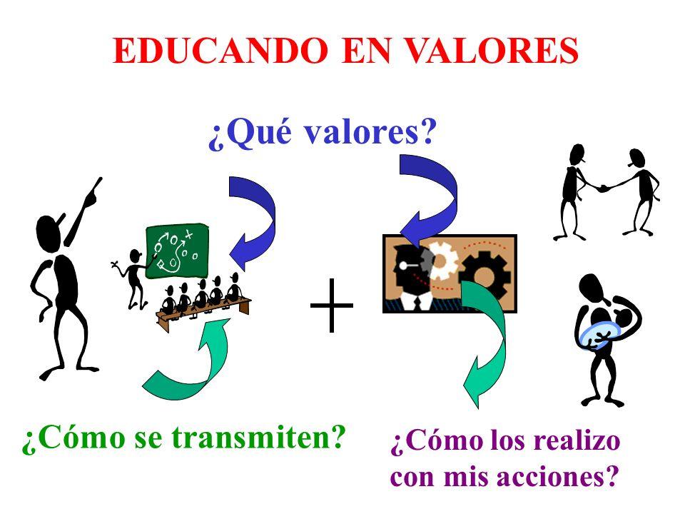 EDUCANDO EN VALORES ¿Qué valores? ¿Cómo se transmiten? ¿Cómo los realizo con mis acciones?
