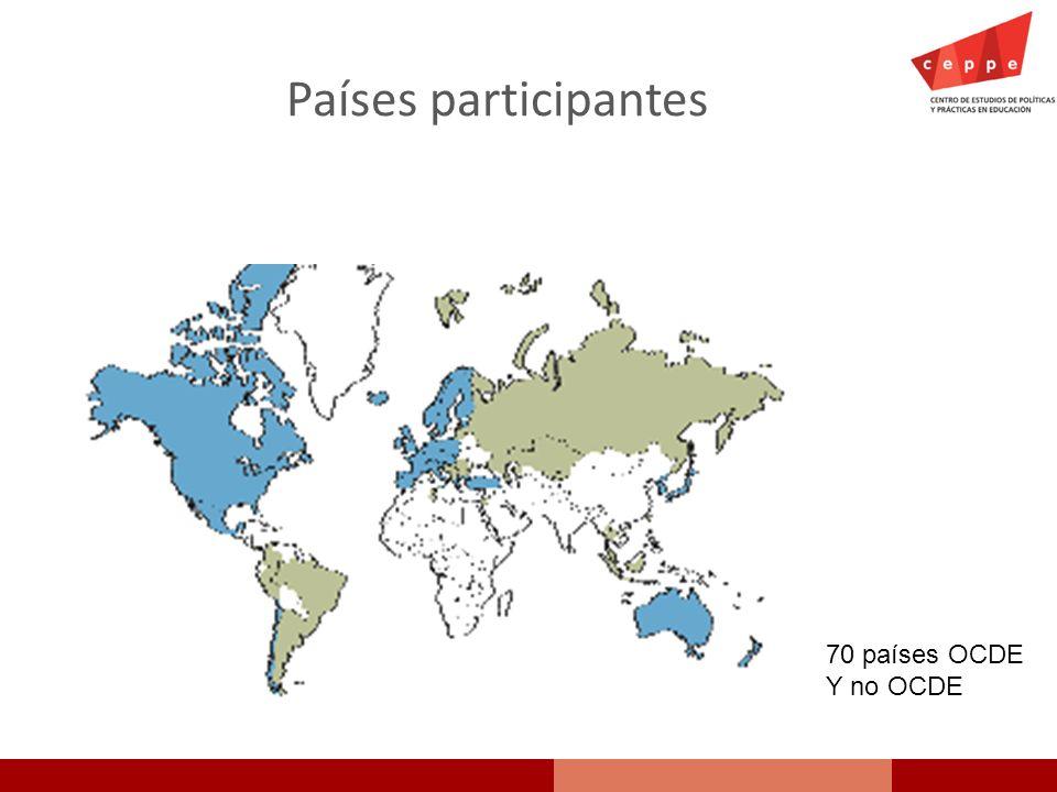 ¿Qué muestra la práctica pedagógica y evaluativa en Chile.